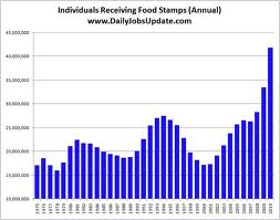 food stamp recipients